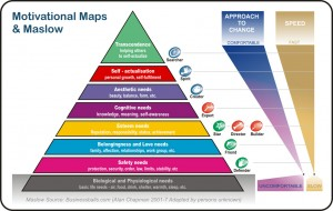 Motivational-Maps-Maslow-025515457db778c.jpg